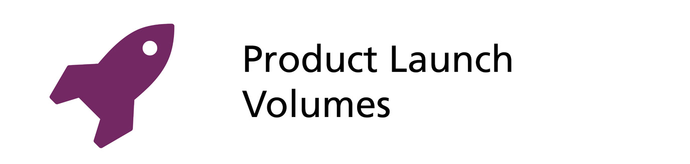 Product Launch Volumes