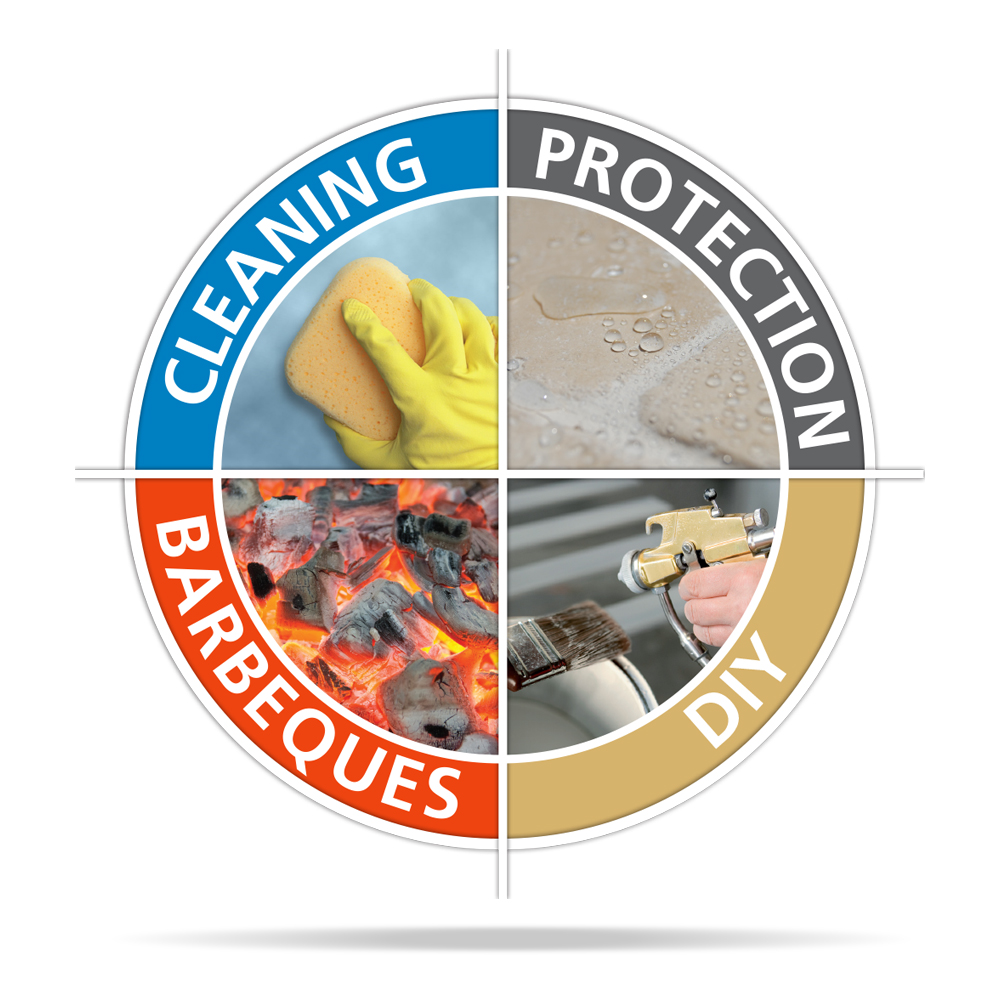 Cleaning, Protection, Barbeques & DIY